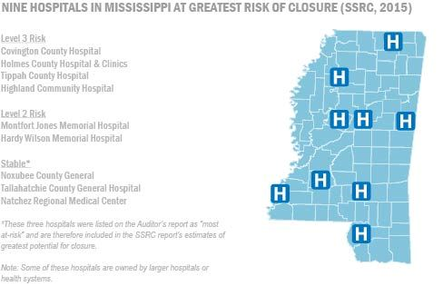 MS Map of At Risk Hospitals