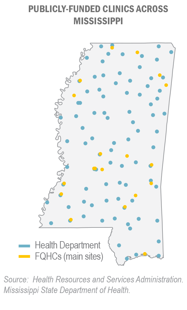 publicly-funded clinics across MS